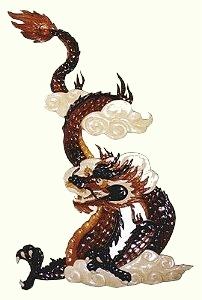 The Rising Dragon of Viet Nam